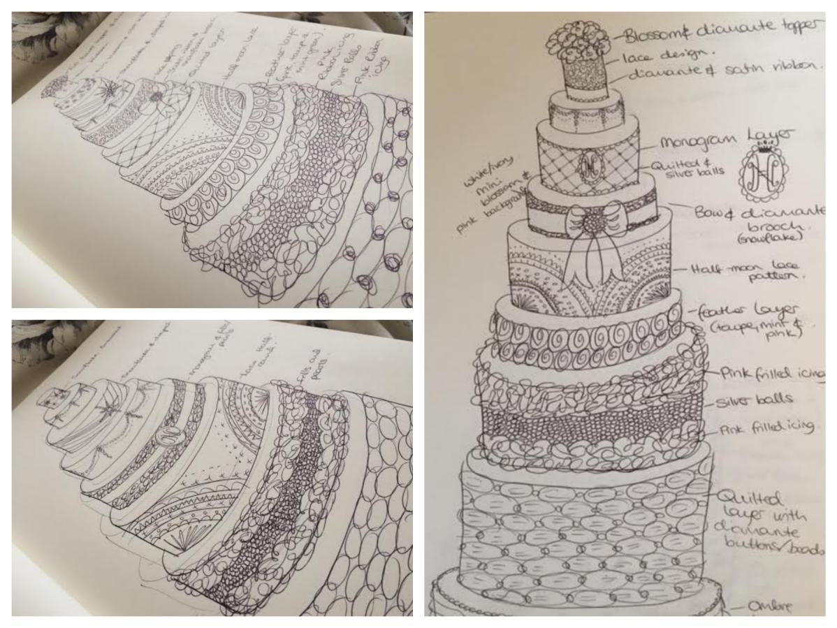 Wedding Cake Design - Pikalily Blog